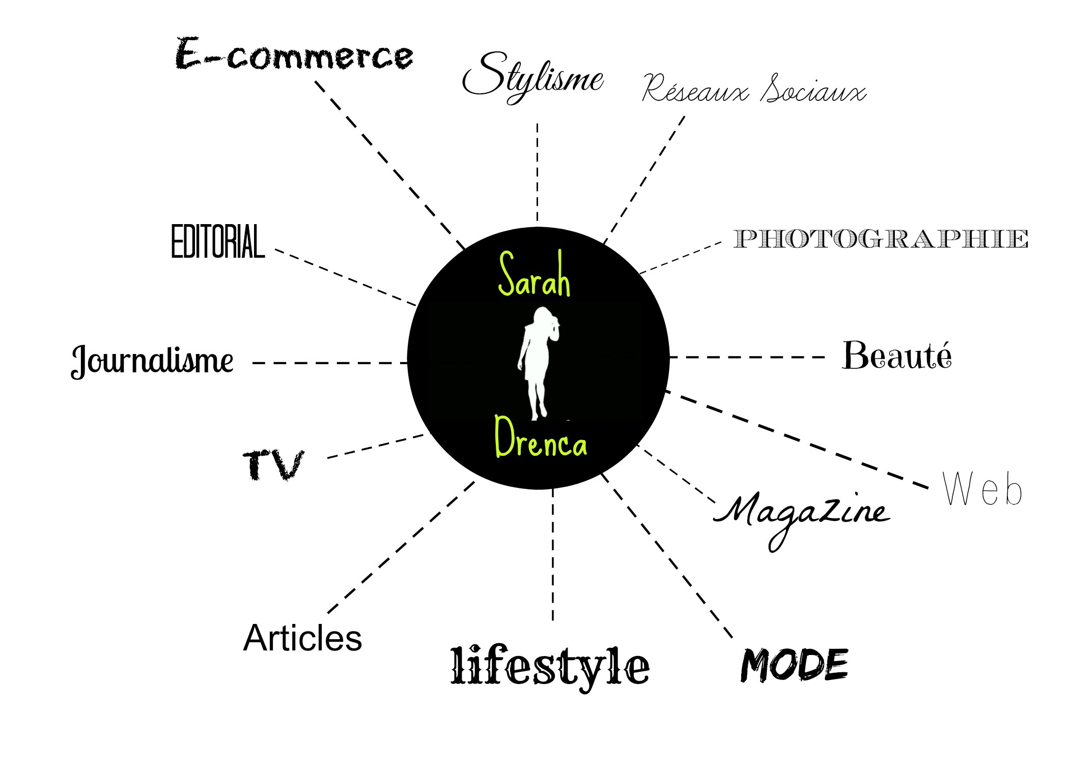 sarah drenca   styliste mode  u0026 lifestyle