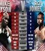 Tyson vs Jones Jr